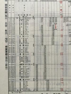 宗谷本線旭川-稚内間直通普通列車の時刻